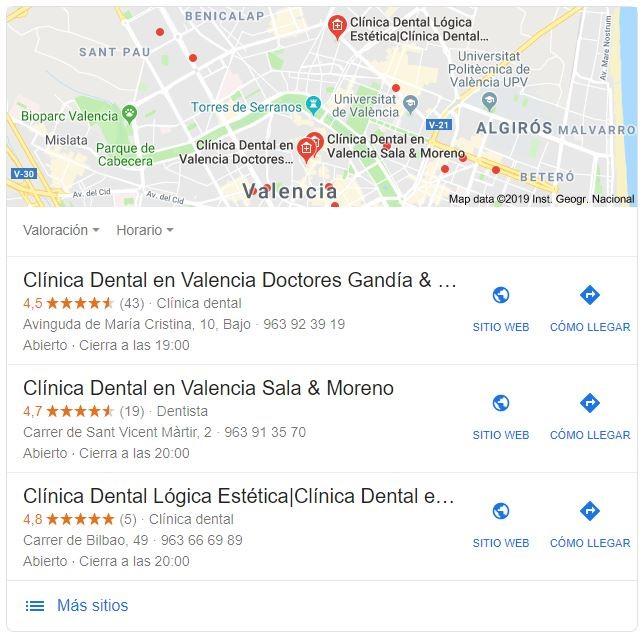 marketing consulta medica